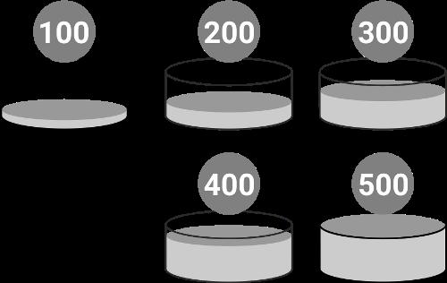 shariki-100-500-sm